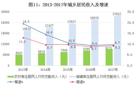2017马关县经济总量_马关县城区图片